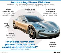 Henrik Fiskers All New 129 000 Electric Car Will Debut At