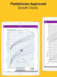 Preemie Baby Growth Chart Baby Growth Chart Percentile On The App Store