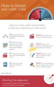 8  on most types of accounts, late payments aren't reported to the credit bureaus until they're 30 days late. Bad Credit See 24 Steps To Have An Excellent Credit Score Fast