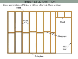 wall studs size timber stud partition cross sectional size of timber is 100mm x
