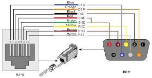 serial to ethernet wiring diagram wiring diagrams best db9 rj45 wiring diagram wiring diagram data keystone jack wiring diagram serial to ethernet wiring diagram