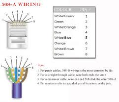 cat cable wiring diagram wiring diagram cat 5 wiring source 568b diagram