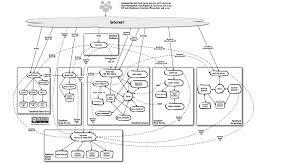 Openstack Design Logical Architecture Openstack Cloud Administrator Guide