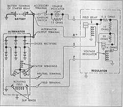chevy alternator wiring diagram the h a m b Basic Chevy Alternator Wiring Diagram it's from petersons \