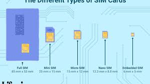 It's the largest sim card at 25 x 15 mm and is used only in early generation cell phones and headsets. What Is A Sim Card