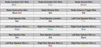 1995 honda accord stereo wiring diagram wildness me 2004 Honda Accord Ex Wiring Diagram at 1995 Honda Accord Stereo Wiring Diagram