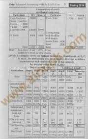 aiou solved assignments advance accounting code no  part 3 aiou assignment code 444 accounting spring 2014
