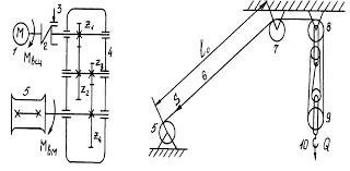 Курсовая работа по дисциплине Строительные машины  Схема грузоподъемного устройства