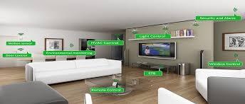Whole Home Automation - Global Home Automation  Global Home Automation