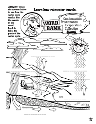 Water Cycle Activity And Coloring Page For Kids Watercycle Kids
