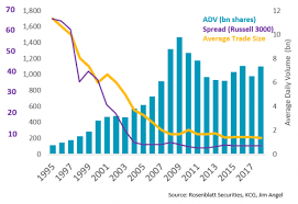 Cyprus Stock Market Chart What Is Liquidity Nasdaq