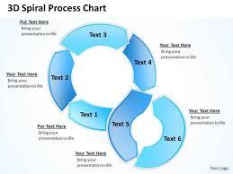 3d Spiral Process Chart Circular Flow Layout Network