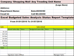 Production Reporting Templates Budgeted Sales Analysis Status Report Template Free Report Templates