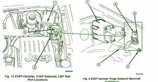 jeepcar wiring diagram 2001 jeep cherokee classic 4 0 fuse box diagram