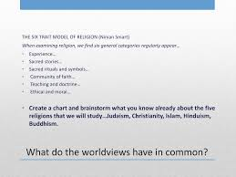 Ppt Worldview Powerpoint Presentation Id 2598396