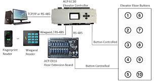 acp access control acp ec10 elevator controller acp ec10 system layout