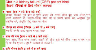 Dr Chauhans Blog Diet In A Kidney Failure Crf Patient Hindi
