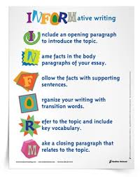 informative writing poster grades using the anagram inform  example of informative article essay informative explanatory writing in the classroom grades