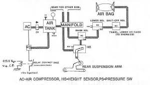 air suspension system ac air compressor hs height sensor ps pressure switch