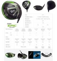 63 Always Up To Date Callaway Driver Setting