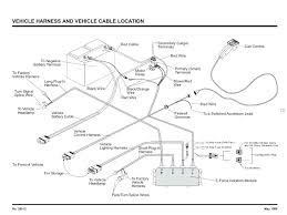 boss v plow wiring diagram solutions com harness snow schematic boss plow wiring harness diagram diagrams org snow v