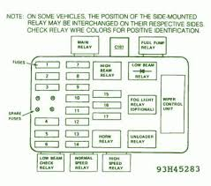 1987 suzuki samurai fuse box diagram 1987 image fuse box car wiring diagram page 94 on 1987 suzuki samurai fuse box diagram