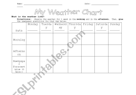 Weather Prediction Chart English Worksheets Weather Chart