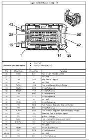 08 gmc c5500 wiring diagram ecm wiring diagram user lly ecm pinout chevy and gmc duramax diesel forum 08 gmc c5500 wiring diagram ecm