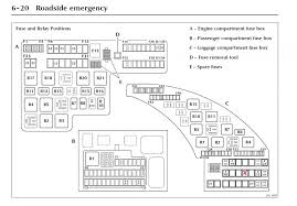 2013 kenworth t660 fuse box location fuse box wiring jaguar fuse box diagram wiring diagrams cars with regard to kenworth t270 fuse box wiring diagram