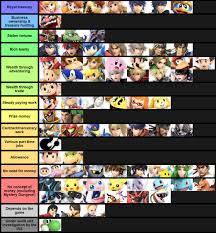 Smash Roster By Their Primary Source Of Income Smash