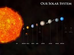 3 New Planets Could Host Life  CNNSolar System In Light Years