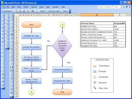 Flow Chart Generator Free Download Flowbreeze Standard Flowchart Software Information Free
