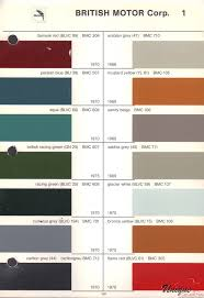 Bmc Paint Chart Color Reference