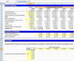 excel financial analysis template