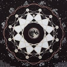 Lunar Phase Chart 2020 Lunar Calendar Moon Phase Chart