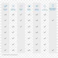 Crizal Availability Chart 2018 Crizal Lens Comparison Chart Crizal Sapphire 360 Hd Png