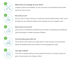 Also, a family health there are a variety of family health insurance plans. Best Private Health Insurance For Newly Married Couples