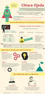 Instructional Design Examples In Education My Teaching Philosophy As Infographic Teaching Philosophy