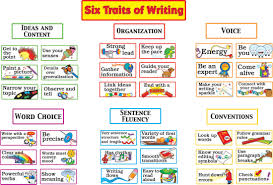 CSS 2nd Grade Mrs  Rainbowstar   Writing Workshop furthermore  besides Best 25  6 traits of writing ideas on Pinterest   Six trait also  further 167 best Six Traits of Writing images on Pinterest   6 traits furthermore The Six Traits of Writing  Text Exemplars for Grades 6 8   Writing besides 54 best 6 traits images on Pinterest   Writing ideas  6 traits and together with the 6 Traits  with a cheat sheet likewise Intro Six Traits Of Writing   Lessons   Tes Teach additionally  additionally Rubrics   Lesson Ideas for 6 Traits    mon Core 6th Grade. on latest 6 traits of writing