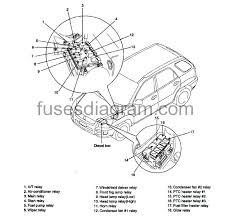 2001 kia sportage tail light wiring diagram wiring diagram diagrams 2001 kia sportage tail light wiring diagram electrical troubleshooting manual