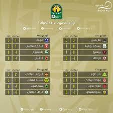 🔶 || ترتيب مجموعات دوري ابطال افريقيا... - جدول مباريات اليوم