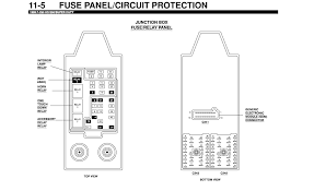 2003 isuzu npr fuse box diagram 2003 wiring diagrams online