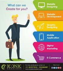 Iconic Website Design Iconic Creators Is Topmost Website Designing Company In