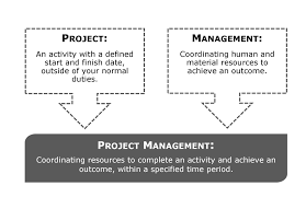 Free Webinar Project Management Life Cycle Definition