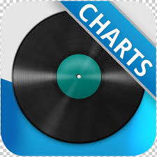 Music Hit Chart Record Chart Music Hit Single Mobile Phones Stereo Music