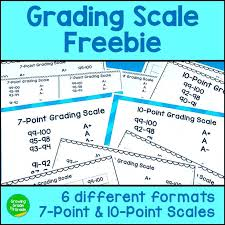 10 Pt Grading Scale Chart Grading Scales Freebie 4th 5th Grade Common Core Math