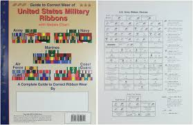 Military Ribbons Chart Numisbids Wag Online Ohg Auction 94 Lot 2302 Medals Of