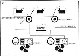 boat dual battery switch wiring diagram wiring diagram boat wiring diagram dual batteries wirdig