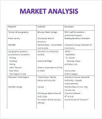 Marketing Case Study Template Market Format Ppt – Rightarrow ...