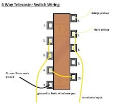 tele 5 way switch wiring diagram 3 pickup electrical systems